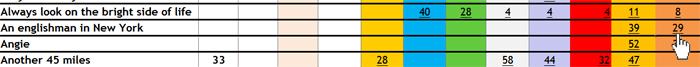 kampvuurboekjesindex
